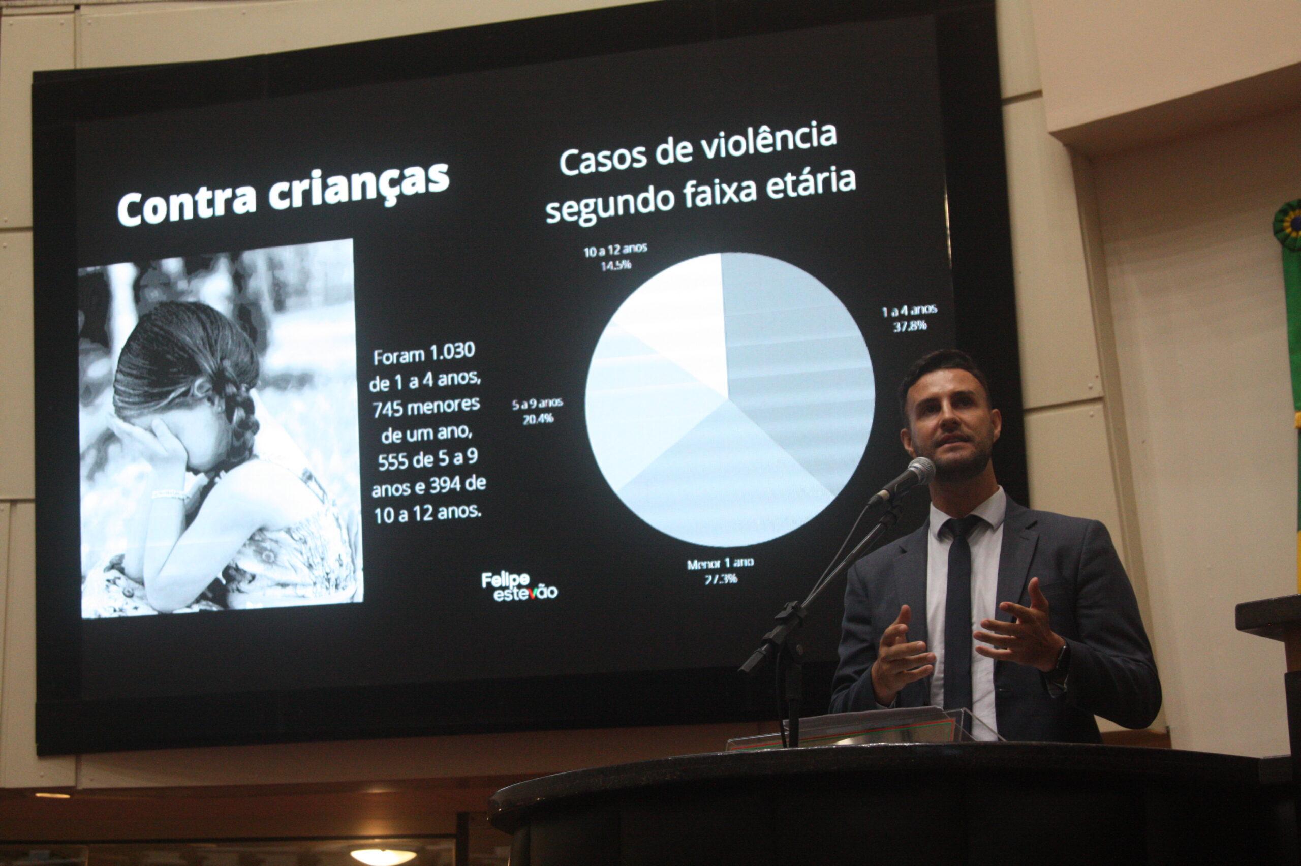Deputado alerta sobre violência contra as crianças catarinenses